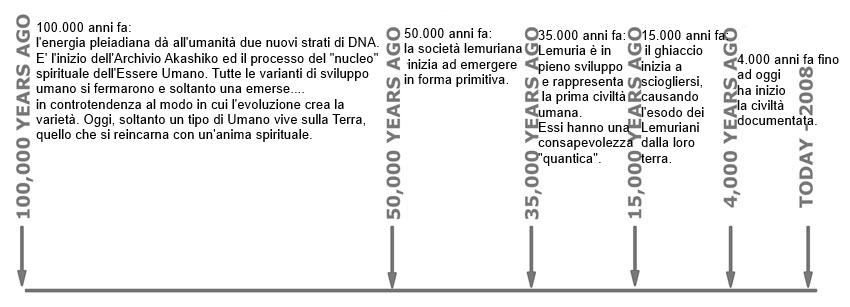 grafico_storico1