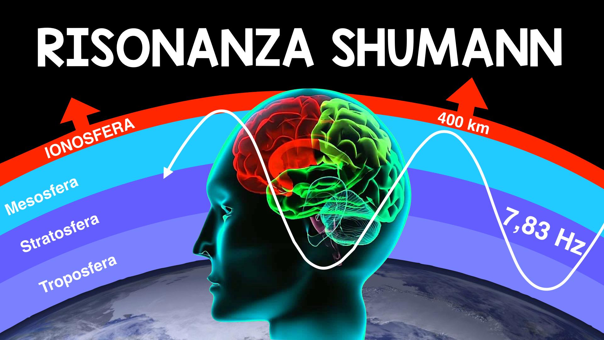 frequenza di schumann