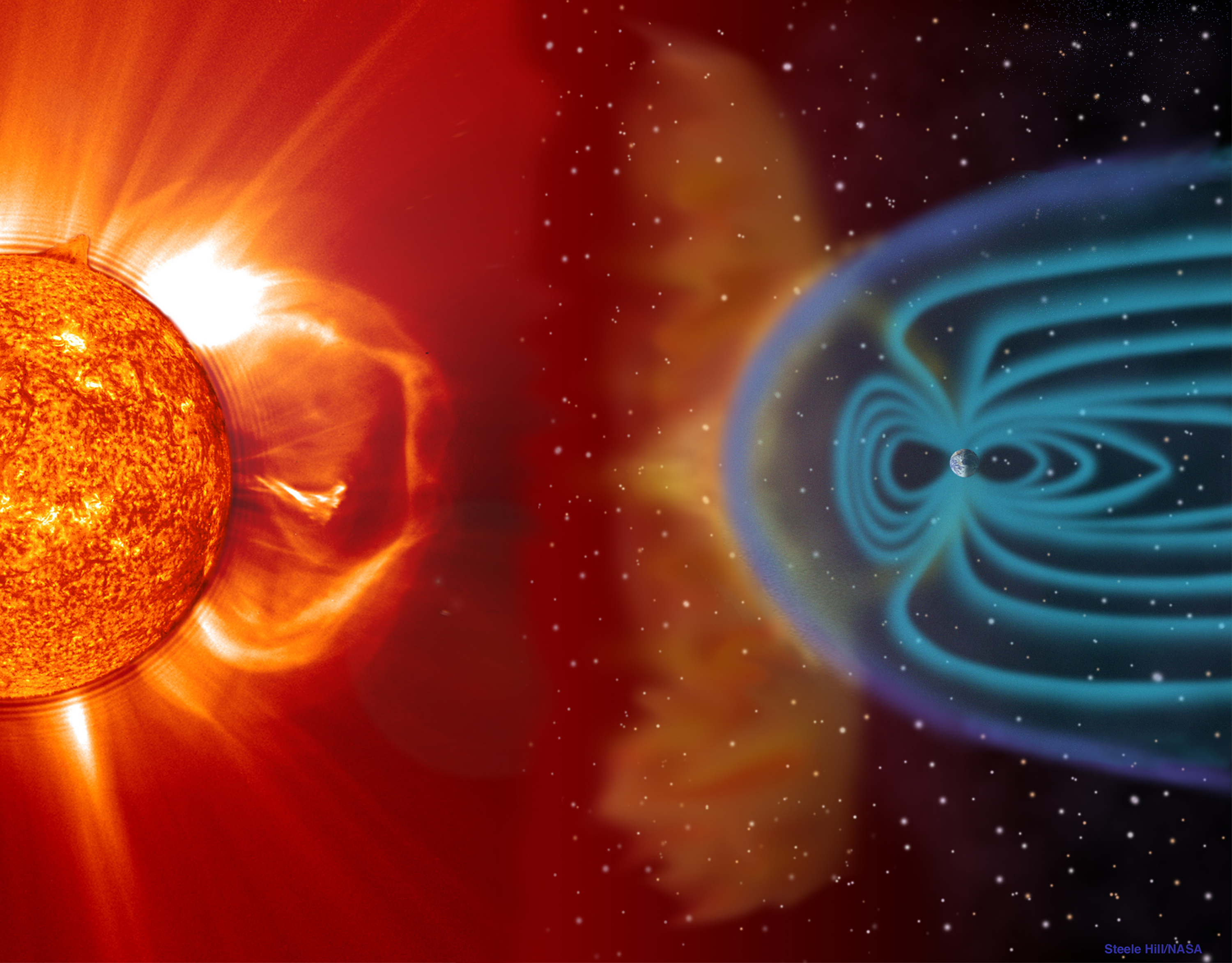 THE SUN-EARTH CONNECTION; NASA ND UNIVERSITY SCIENTISTS FROM NATIONAL SPACE SCIENCE AND ECHNOLOGY CENTER (NSSTC) ARE WATCHING THE SUN IN AN EFFORT TO BETTER PREDICT SPACE WEATHER -BLASTS OF PARTICLES & MAGNETIC FIELD FROM THE SUN THAT IMPACT THE MAGNETOSPHERE.  THE MAGNETIC BUBBLE AROUND THE EARTH.