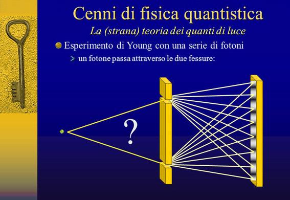 4esperimento quantico 567 R r contr ton sat slide_4
