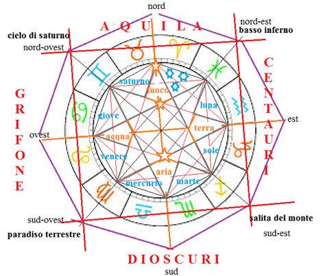 """38-88, il IV del Purgatorio e il XXI del Paradiso: SECONDO GRANDE PASSAGGIO E IL """"GRAN DISIO"""""""